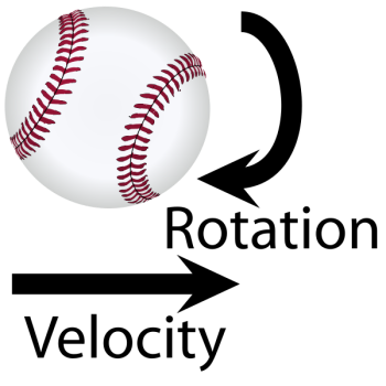 600px-Curveball_topspin.svg